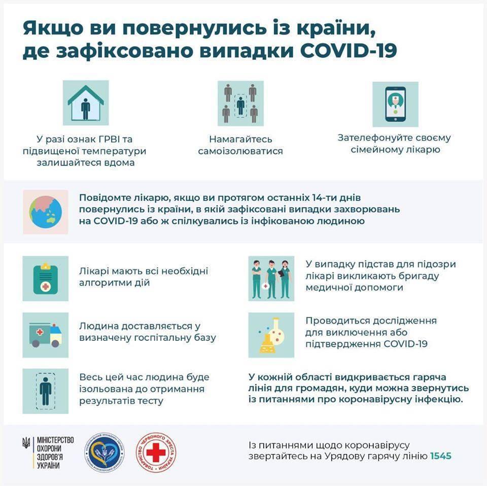 Коронавирус и профилактика. Ценная информация 1