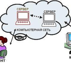 Как разговаривать с клиентами на мэйл.ру 4