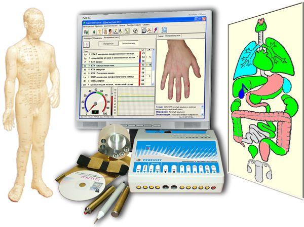 метод диагностики организма метод диагностики организма